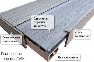 террасная доска дпк украина, террасная доска Aviri , террасная доска производство Украина, террасная доска в Украине