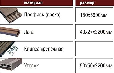 террасная доска Legro, террасные системы Legro, декинг Legro, террасная доска Венгрия,венгерская террасная доска